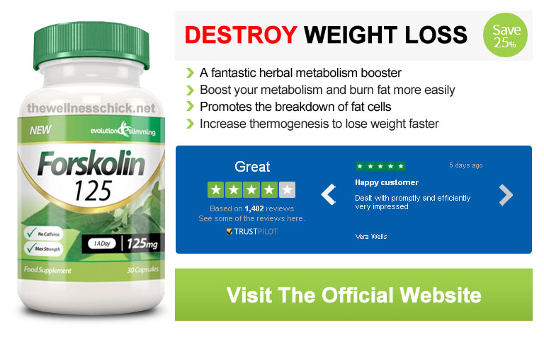 where to buy forskolin 125
