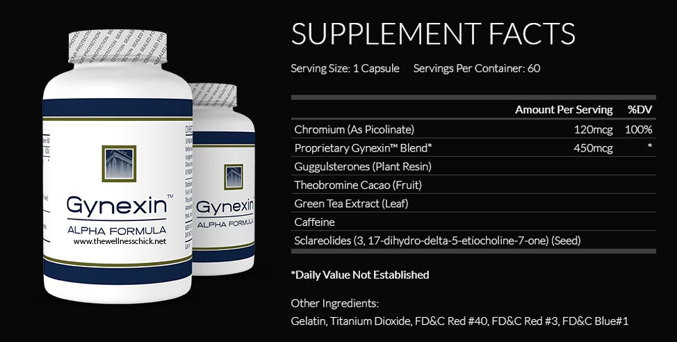 gynexin ingredients